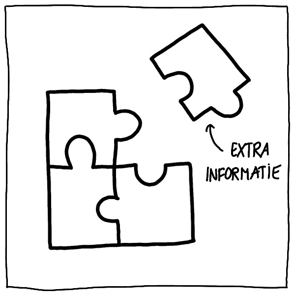 Beter onthouden door informatie uit je overleg te tekenen puzzelstukjes