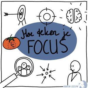 Hoe Teken Je Focus in een Symbool zeven ideeen om focus te tekenen van doelgroep tot nadenken