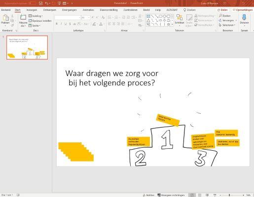 Visueel template digitaal voorbeeld powerpoint