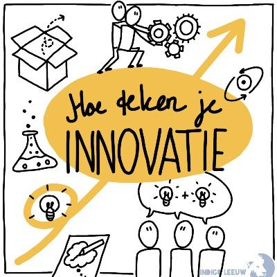 Hoe teken je innovatie